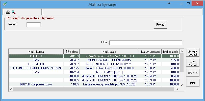 Stanje alata za lijevanje - sustav Lijevak Pro